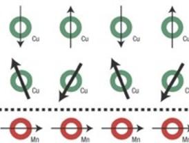 El reto de la superconductividad en un material ferromagnético