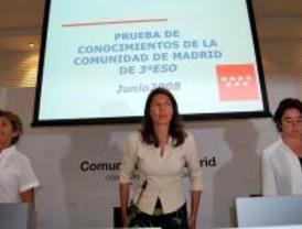 Suspenso en 'mates' y aprobado en Lengua de los alumnos madrileños