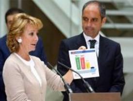 Aguirre pide a Zapatero 1.000 millones de euros por aumento de población