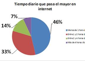 La mitad de los mayores navega en Internet y sigue comprando prensa en el kiosco