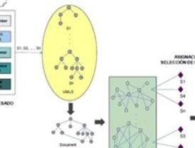 Nueva tecnología de acceso a la información en biomedicina
