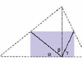 Dos teoremas con un triángulo de papel