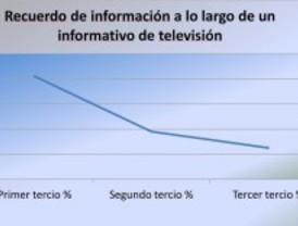 ¿Cuál es nuestra capacidad para recordar información audiovisual?