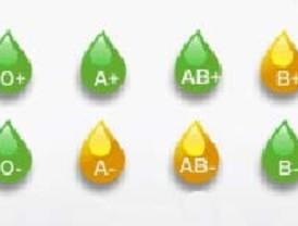 Se necesita sangre del tipo B+, A-, y AB-