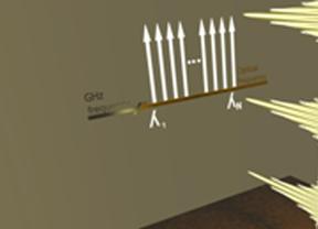 Desarrollan el generador de terahercios con la mejor calidad de señal