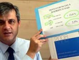 Aguirre paga sus enfrentamientos con Gallardón invirtiendo menos en Madrid, según Lucas