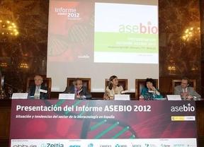 El peso de la biotecnología en la economía española se duplica