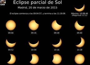 Un eclipse parcial de sol da la bienvenida a la primavera este viernes