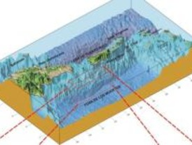 Investigadores de la UCM exploran los fondos marinos del Caribe