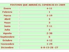 Los comercios madrileños podrán abrir 22 festivos en 2009