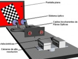 StereoCIFO: una guía de robots en entornos peligrosos