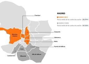 Los VO son el 93% más caros en el Barrio de Salamanca