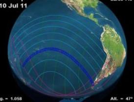 El Planetario se prepara para el eclipse parcial de sol