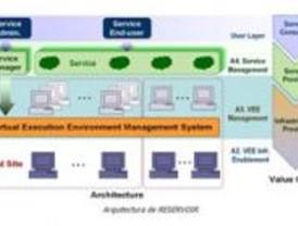 Nueva tecnología para proporcionar servicios informáticos bajo demanda