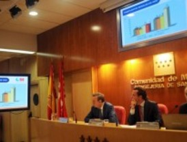 Suben un 20% los trasplantes en Madrid