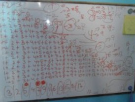 Una adolescente simplifica la suma de los 100 primeros números naturales