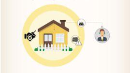 La seguridad en nuestro hogar: ¿una necesidad o una obligación?