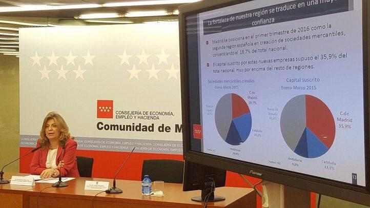 La consejera de Economía y Hacienda de la Comunidad de Madrid, Engracia Hidalgo