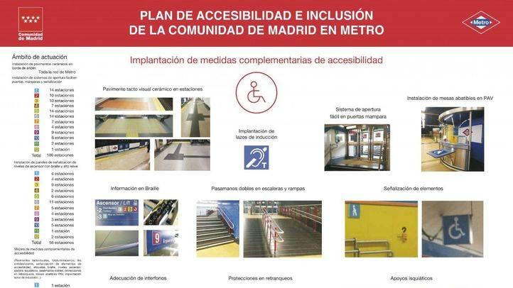 Plan de Accesibilidad de Metro de Madrid.