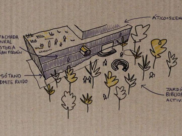 Jardín cultural y planta de susurros: así será la biblioteca de San Fermín