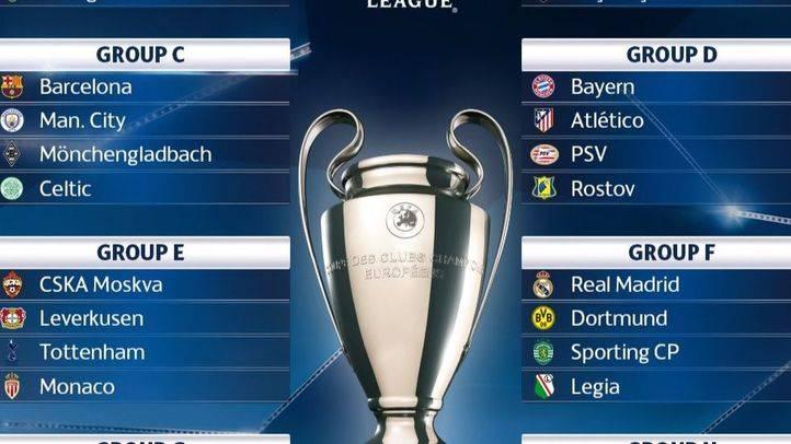 El sorteo de la Champions depara grupos exigentes para el Real Madrid y Atlético