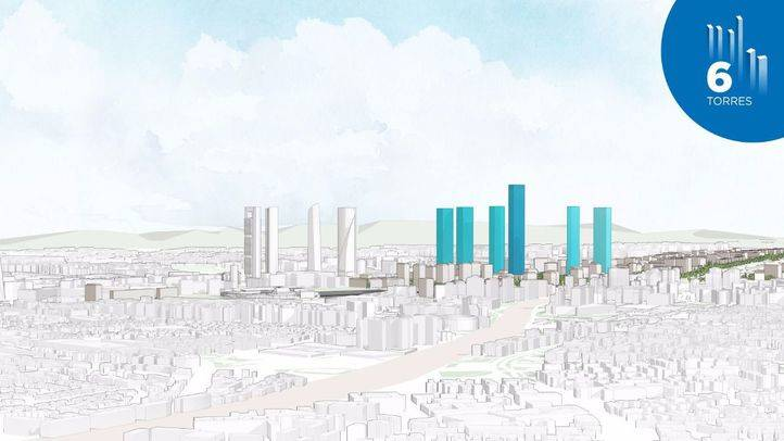DCN y Adif prorrogan el contrato sobre los derechos de los terrenos del norte de Madrid durante dos años más