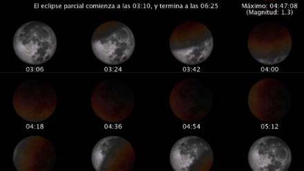 ¿Cómo ver el eclipse de Luna?