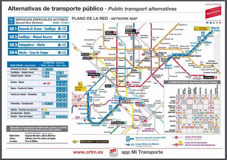 Alternativas al cierre de la línea 5 de Metro