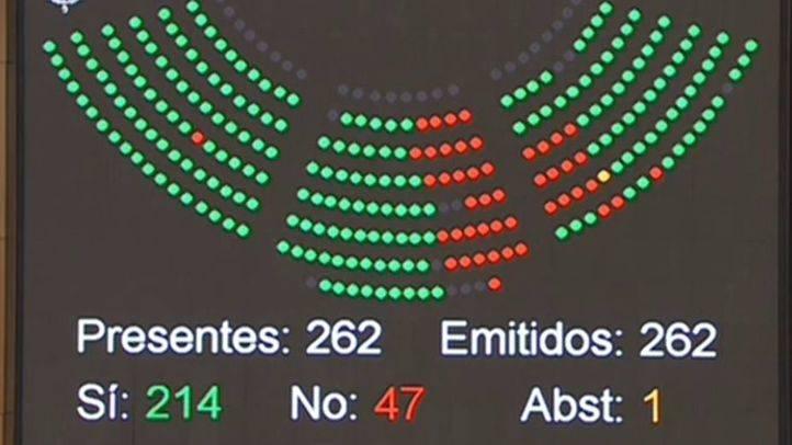 Consejo de Ministros a las 18 tras el 'sí' al 155