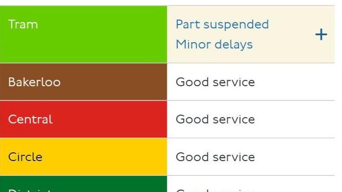 El sistema de alertas londinense abarca además metros, metros ligeros y tranvías