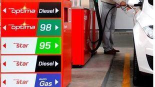 El aumento del coste de gasolina y alimentos sube el IPC