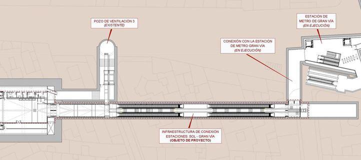 Infografía del túnel peatonal entre Sol y Gran Vía.