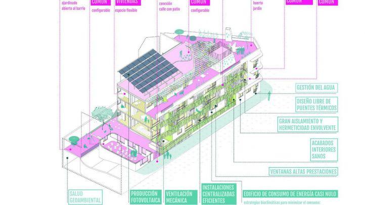 Gráfico por zonas del primer edificio ecológico en derecho de uso de Madrid.