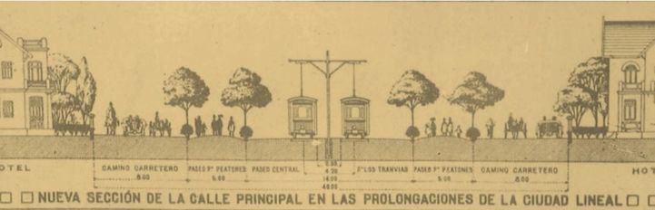 Nace Arturo Soria, ideólogo del Madrid ruralizado de Ciudad Lineal