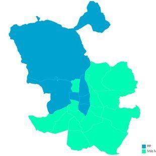 Los resultados por distritos: el PP pierde cuatro con respecto a 2015 y solo gana en seis