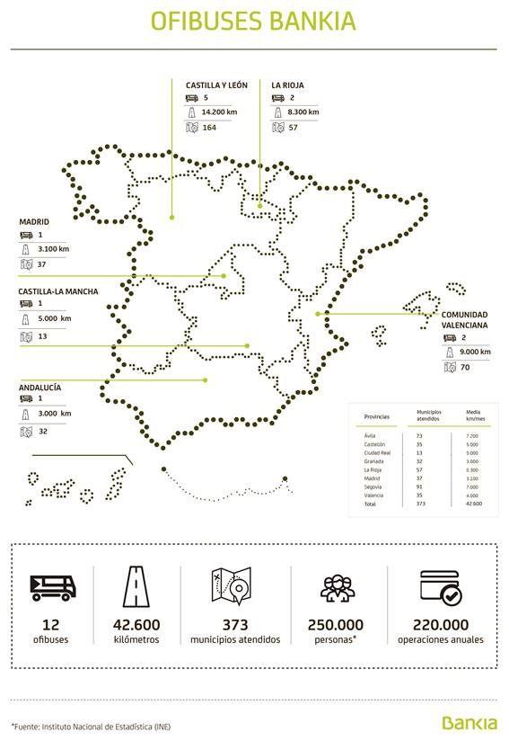 Las provincias atendidas son Madrid, Valencia, Castellón, Ávila, Segovia, La Rioja, Ciudad Real y Granada