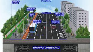 Proyección de la nueva avenida Menéndez Pelayo
