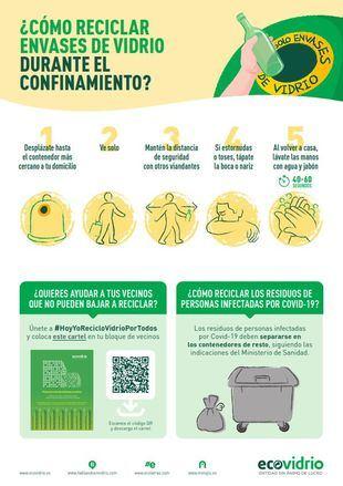 La recogida selectiva de residuos de envases de vidrio en la Comunidad de Madrid continúa a pleno rendimiento