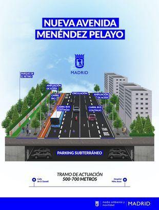El aparcamiento en Menéndez Pelayo se