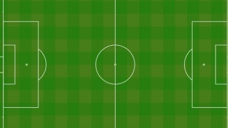 Pronósticos de Fútbol Liga Santander 2020-21