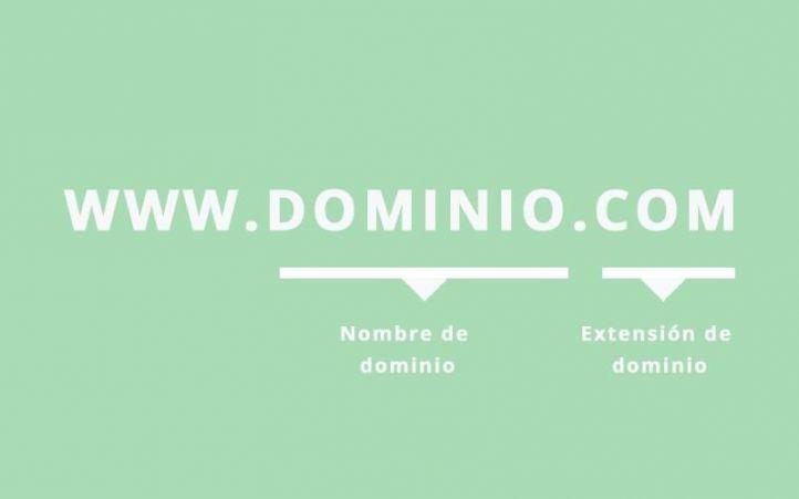 ¿Qué es un dominio de internet y cómo elegir uno?
