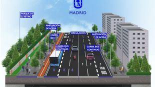 El parking de Menéndez Pelayo no se construirá pero sí se modificará la avenida