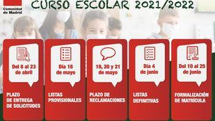 Calendario de inscripción para el curso 2021/2022