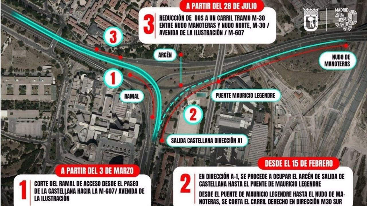 La M-30 se reduce a un carril entre Nudo de Manoteras y Nudo Norte desde este miércoles