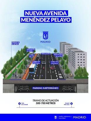 Paralizada la consulta sobre el parking del Retiro