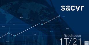 Sacyr eleva la cifra de negocios el 7% y el EBITDA el 17% hasta los 194 millones de euros