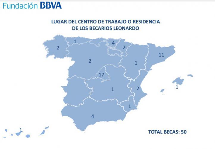 La Fundación BBVA adjudica becas a 50 'Leonardos del siglo XXI' con proyectos altamente innovadores en siete áreas de la ciencia y la cultura