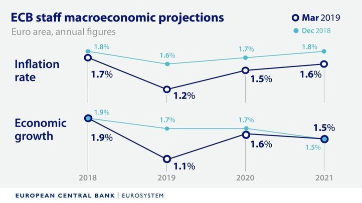 Tras la huella del QE: qué es y en qué ha consistido