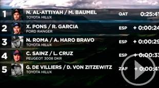 Comienza el Dakar con buenas sensaciones para Carlos Sainz