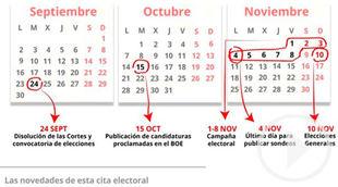 Estas son las fechas claves hasta las nuevas elecciones